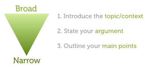 Critical Essay writing help, ideas, topics, examples
